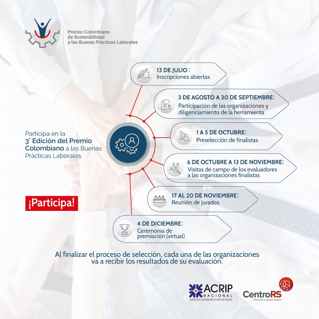 3° Edición del Premio Colombiano de Sostenibilidad a las Buenas Prácticas Laborales